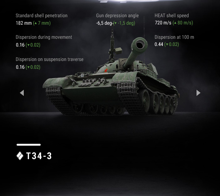 from Dillon special matchmaking wot